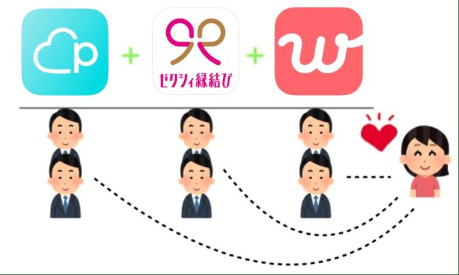 20代 アプリセット