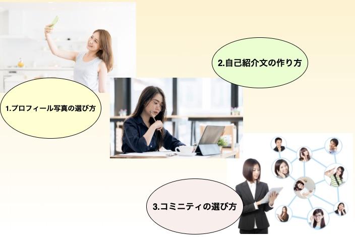 マッチングアプリ 女性 恋活表