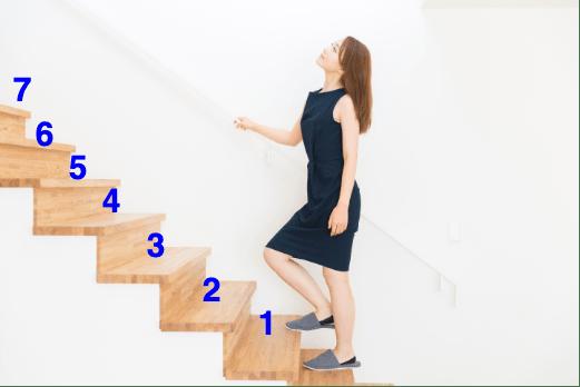イケメン 7ステップ