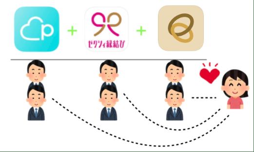 40代 アプリセット
