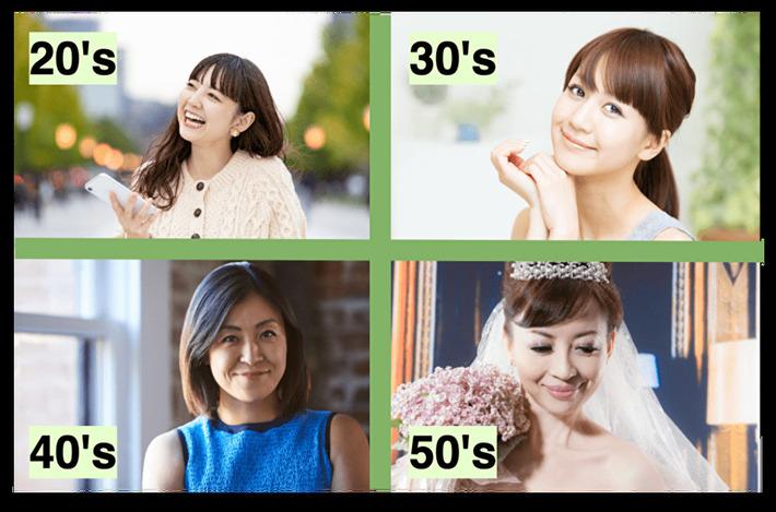 20代〜50代女性のイメージ写真