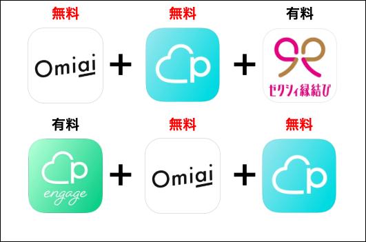 無料アプリと有料アプリセット