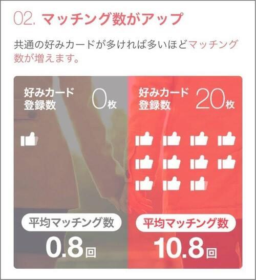 with 好みのカードのメリット2