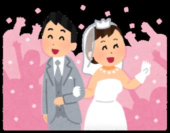 結婚式をあげている男女