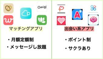 マッチングアプリと出会い系アプリの違い
