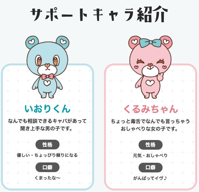 イヴイヴ 恋愛サポートキャラクター